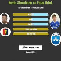 Kevin Strootman vs Petar Brlek h2h player stats