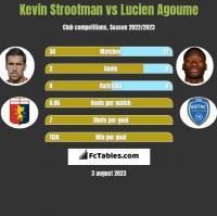 Kevin Strootman vs Lucien Agoume h2h player stats