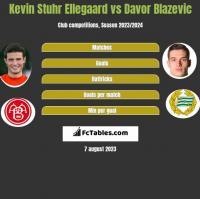Kevin Stuhr Ellegaard vs Davor Blazevic h2h player stats