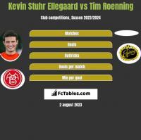 Kevin Stuhr Ellegaard vs Tim Roenning h2h player stats