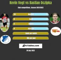 Kevin Vogt vs Bastian Oczipka h2h player stats