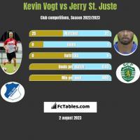 Kevin Vogt vs Jerry St. Juste h2h player stats