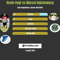 Kevin Vogt vs Marcel Halstenberg h2h player stats