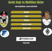 Kevin Vogt vs Matthias Ginter h2h player stats