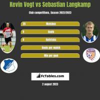 Kevin Vogt vs Sebastian Langkamp h2h player stats