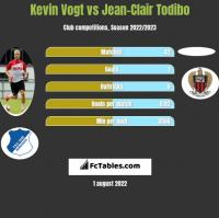 Kevin Vogt vs Jean-Clair Todibo h2h player stats