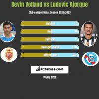 Kevin Volland vs Ludovic Ajorque h2h player stats