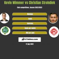 Kevin Wimmer vs Christian Strohdiek h2h player stats