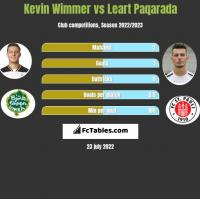 Kevin Wimmer vs Leart Paqarada h2h player stats