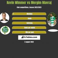 Kevin Wimmer vs Mergim Mavraj h2h player stats