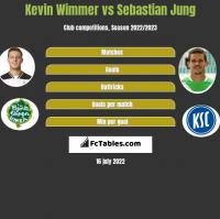 Kevin Wimmer vs Sebastian Jung h2h player stats