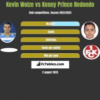 Kevin Wolze vs Kenny Prince Redondo h2h player stats