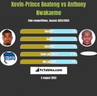 Kevin-Prince Boateng vs Anthony Nwakaeme h2h player stats