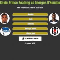 Kevin-Prince Boateng vs Georges N'Koudou h2h player stats