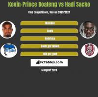 Kevin-Prince Boateng vs Hadi Sacko h2h player stats