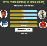 Kevin-Prince Boateng vs Isaac Sackey h2h player stats