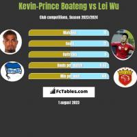 Kevin-Prince Boateng vs Lei Wu h2h player stats
