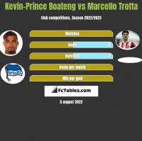 Kevin-Prince Boateng vs Marcello Trotta h2h player stats