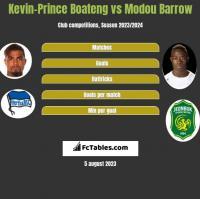 Kevin-Prince Boateng vs Modou Barrow h2h player stats