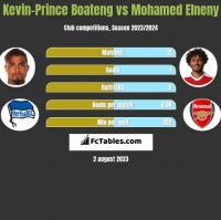 Kevin-Prince Boateng vs Mohamed Elneny h2h player stats