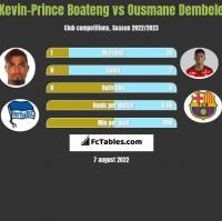 Kevin-Prince Boateng vs Ousmane Dembele h2h player stats