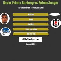 Kevin-Prince Boateng vs Erdem Secgin h2h player stats
