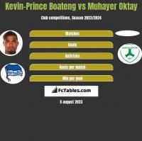 Kevin-Prince Boateng vs Muhayer Oktay h2h player stats