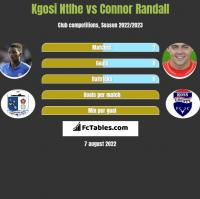 Kgosi Ntlhe vs Connor Randall h2h player stats