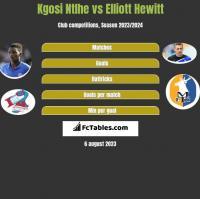 Kgosi Ntlhe vs Elliott Hewitt h2h player stats