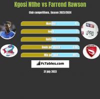 Kgosi Ntlhe vs Farrend Rawson h2h player stats