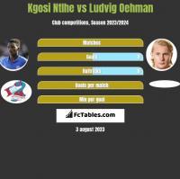Kgosi Ntlhe vs Ludvig Oehman h2h player stats
