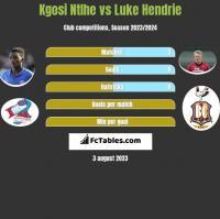 Kgosi Ntlhe vs Luke Hendrie h2h player stats