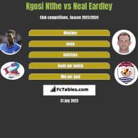 Kgosi Ntlhe vs Neal Eardley h2h player stats