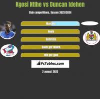 Kgosi Ntlhe vs Duncan Idehen h2h player stats