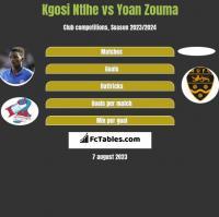 Kgosi Ntlhe vs Yoan Zouma h2h player stats