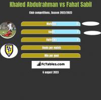 Khaled Abdulrahman vs Fahat Sabil h2h player stats