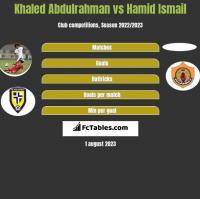 Khaled Abdulrahman vs Hamid Ismail h2h player stats