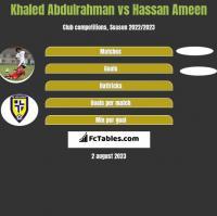 Khaled Abdulrahman vs Hassan Ameen h2h player stats