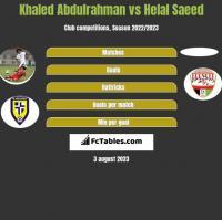 Khaled Abdulrahman vs Helal Saeed h2h player stats