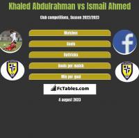 Khaled Abdulrahman vs Ismail Ahmed h2h player stats