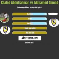 Khaled Abdulrahman vs Mohamed Ahmad h2h player stats