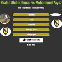 Khaled Abdulrahman vs Mohammed Fayez h2h player stats