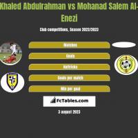 Khaled Abdulrahman vs Mohanad Salem Al-Enezi h2h player stats