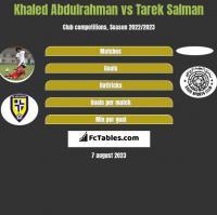 Khaled Abdulrahman vs Tarek Salman h2h player stats