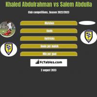 Khaled Abdulrahman vs Salem Abdulla h2h player stats