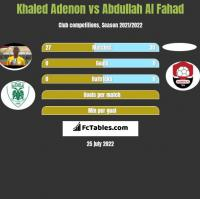 Khaled Adenon vs Abdullah Al Fahad h2h player stats