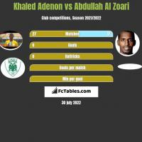 Khaled Adenon vs Abdullah Al Zoari h2h player stats