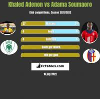Khaled Adenon vs Adama Soumaoro h2h player stats