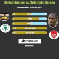 Khaled Adenon vs Christophe Herelle h2h player stats