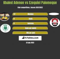 Khaled Adenon vs Ezequiel Palomeque h2h player stats